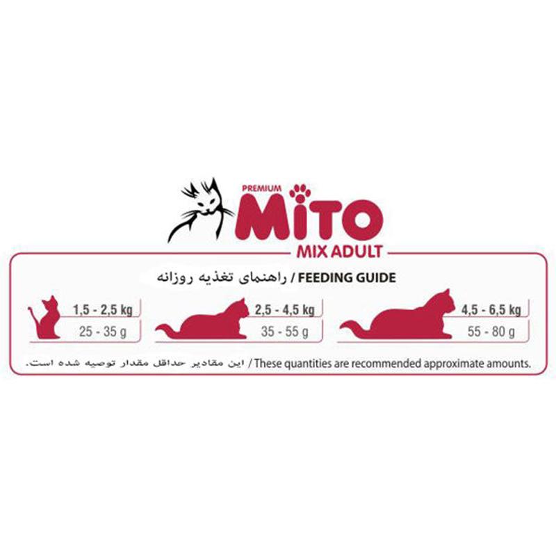 عکس راهنمای تغذیه غذای خشک گربه میتو مدل Adult Chicken and Fish وزن 15 کیلوگرم