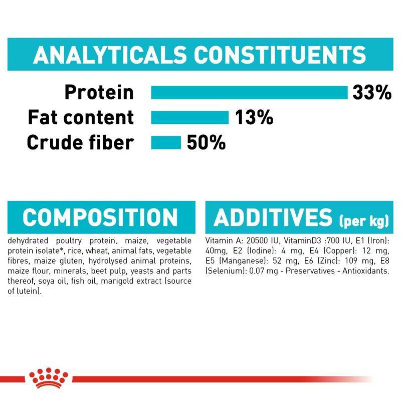عکس توضیحات غذای خشک گربه رویال کنین مدل Urinary Care وزن 2 کیلوگرم