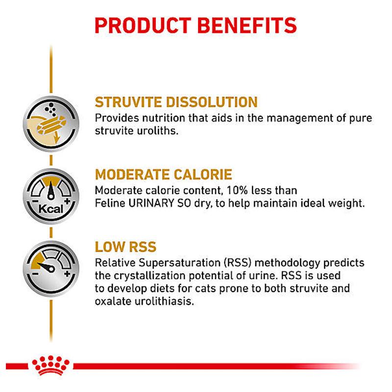 عکس توضیحات تکمیلی غذای خشک گربه رویال کنین مدل Urinary S/O وزن 1.5 کیلوگرم