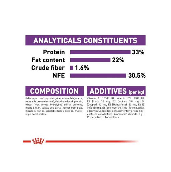 عکس نحوه ی مصرف غذای خشک گربه رویال کنین مدل Sensible وزن 2 کیلوگرم