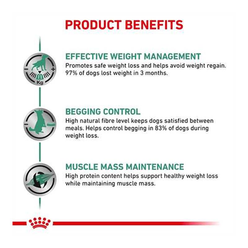 عکس توضیحات غذای خشک سگ رویال کنین مدل Satiety Support وزن 1.5 کیلوگرم