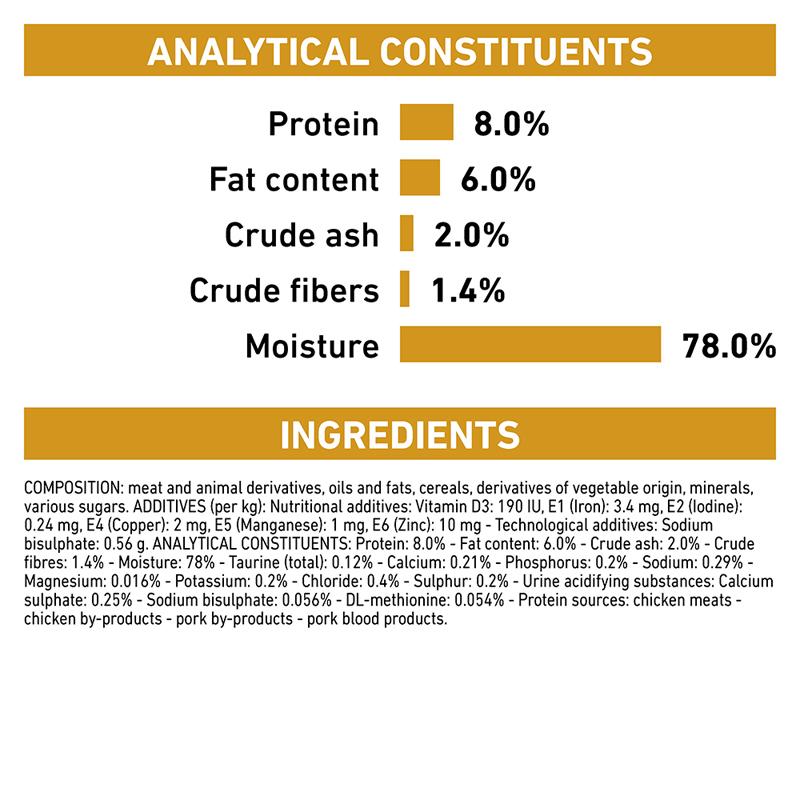 راهنمای غذای خشک سگ رویال کنین مدل Urinary S/O وزن 2 کیلوگرم
