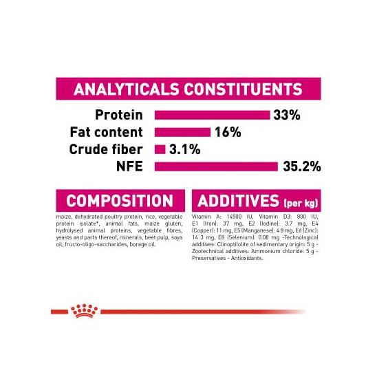 عکس توضیحات غذای خشک گربه رویال کنین مدل Savour Exigent وزن 2 کیلوگرم
