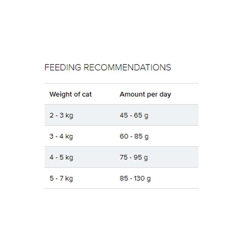 عکس راهنمای تغذیه غذای خشک گربه جوسرا مدل Beef وزن 1 کیلوگرم