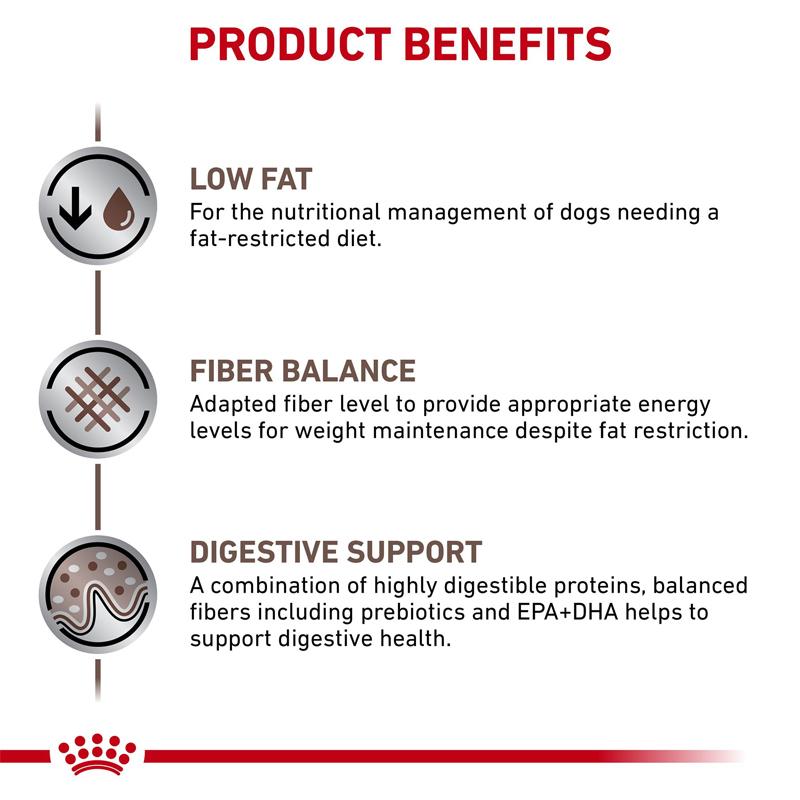 نحوه ی عملکرد غذای خشک سگ رویال کنین مدل Gastro Intestinal وزن 2 کیلوگرم