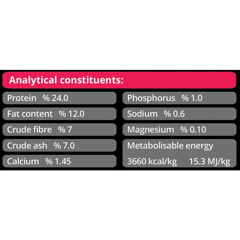 عکس توضیحات پشت جعبه غذای خشک سگ مفید مدل Maxi Adult Super Premium وزن 4 کیلوگرم