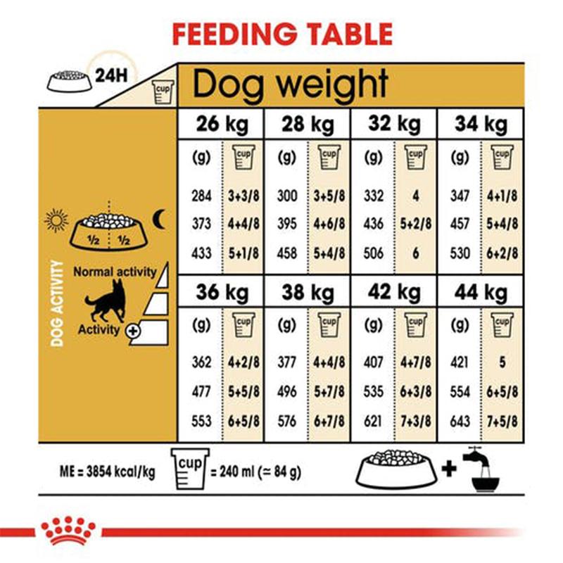 عکس راهنمای تغذیه غذای خشک سگ رویال کنین مدل German Shepherd وزن 11 کیلوگرم