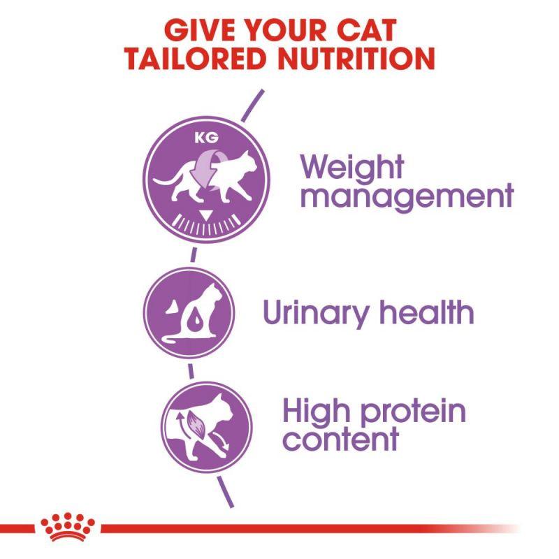عکس نحوه ی عملکرد غذای خشک گربه رویال کنین مدل Regular Sterilised وزن 2 کیلوگرم