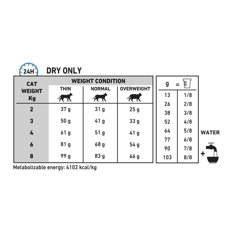 راهنمای تغذیه غذای خشک گربه رویال کنین مدل HypoAllergenic وزن 2.5 کیلوگرم