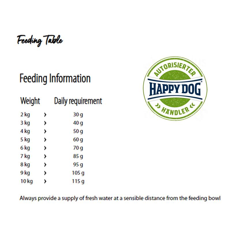 عکس راهنمای تغذیه غذای خشک گربه هپی کت مدل Adult Indoor Atlantik-Lachs وزن 10 کیلوگرم