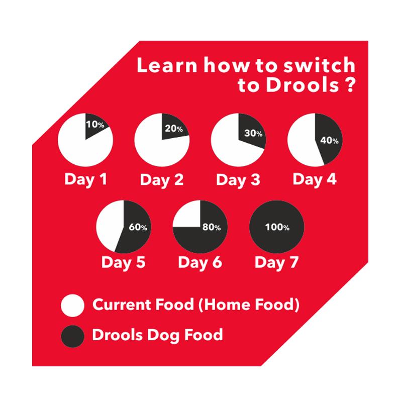 عکس جزییات غذای خشک سگ درولز مدل Adult Chicken & Egg وزن 3 کیلوگرم