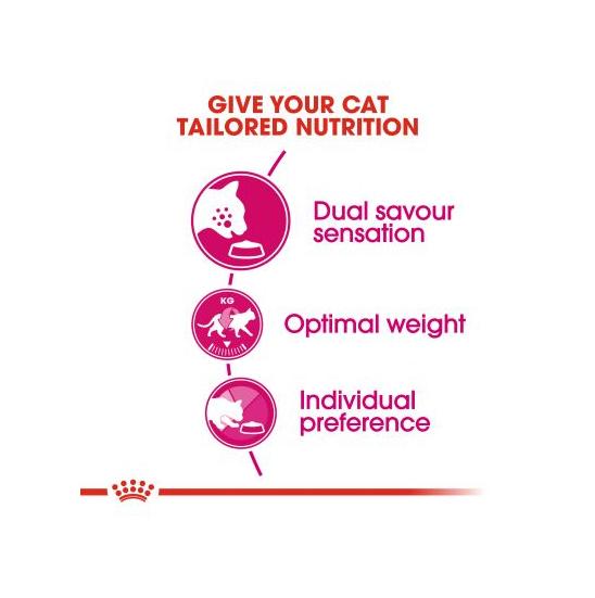 عکس نحوه ی عملکرد غذای خشک گربه رویال کنین مدل Savour Exigent وزن 2 کیلوگرم