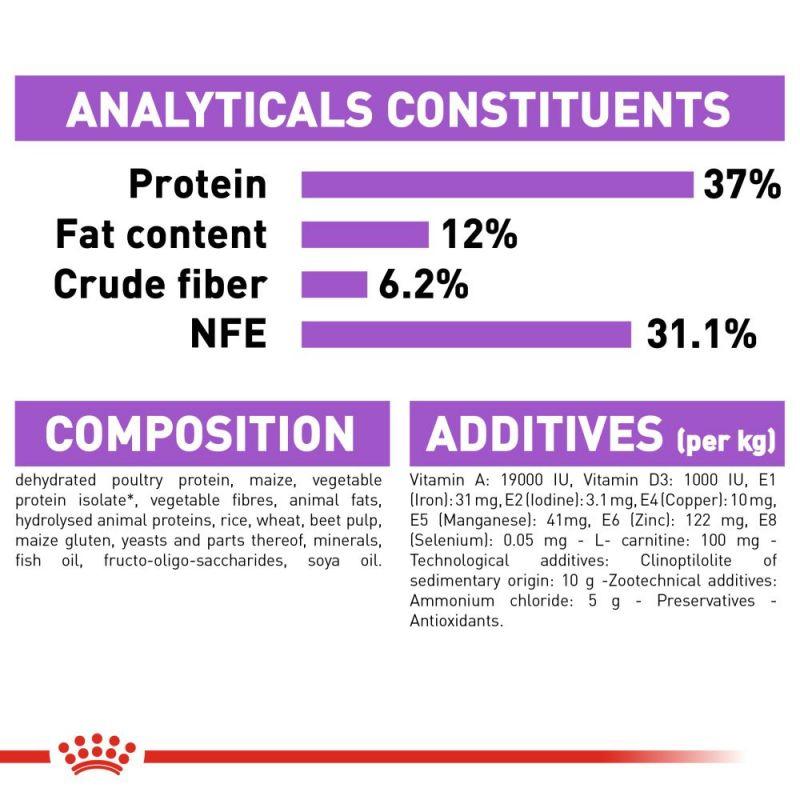 عکس توضیحات تکمیلی غذای خشک گربه رویال کنین مدل Regular Sterilised وزن 2 کیلوگرم